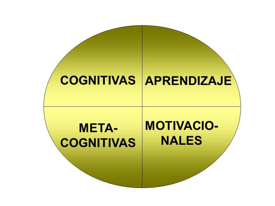 COGNITIVAS APRENDIZAJE META- COGNITIVAS MOTIVACIO- NALES