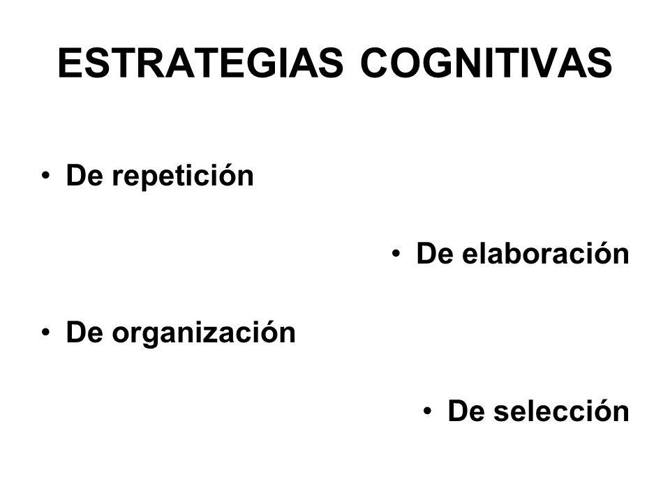 ESTRATEGIAS COGNITIVAS De repetición De elaboración De organización De selección