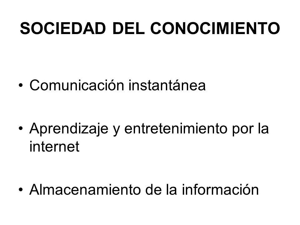 SOCIEDAD DEL CONOCIMIENTO Comunicación instantánea Aprendizaje y entretenimiento por la internet Almacenamiento de la información
