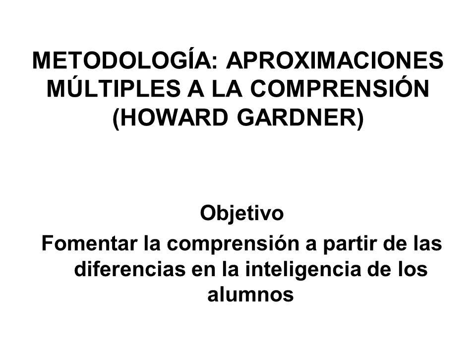 METODOLOGÍA: APROXIMACIONES MÚLTIPLES A LA COMPRENSIÓN (HOWARD GARDNER) Objetivo Fomentar la comprensión a partir de las diferencias en la inteligenci