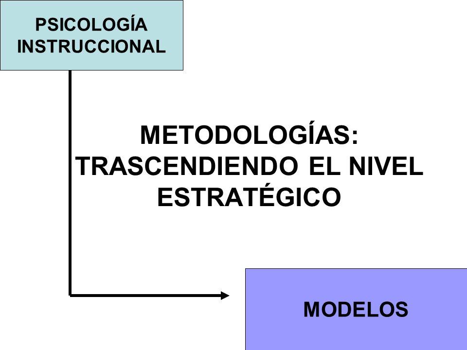 METODOLOGÍAS: TRASCENDIENDO EL NIVEL ESTRATÉGICO PSICOLOGÍA INSTRUCCIONAL MODELOS