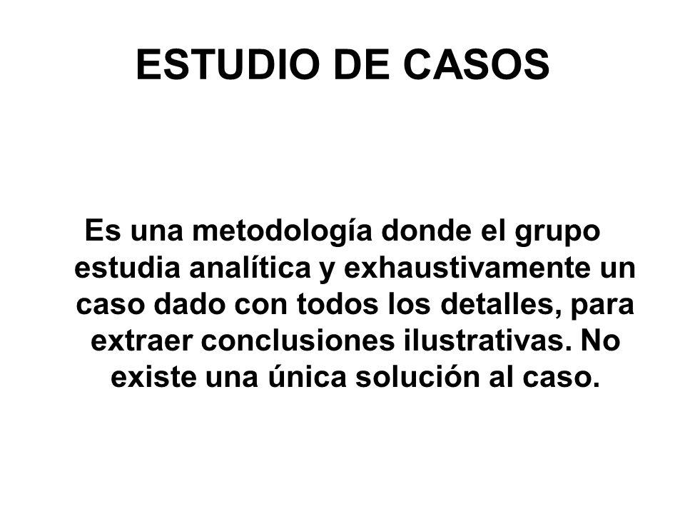 ESTUDIO DE CASOS Es una metodología donde el grupo estudia analítica y exhaustivamente un caso dado con todos los detalles, para extraer conclusiones