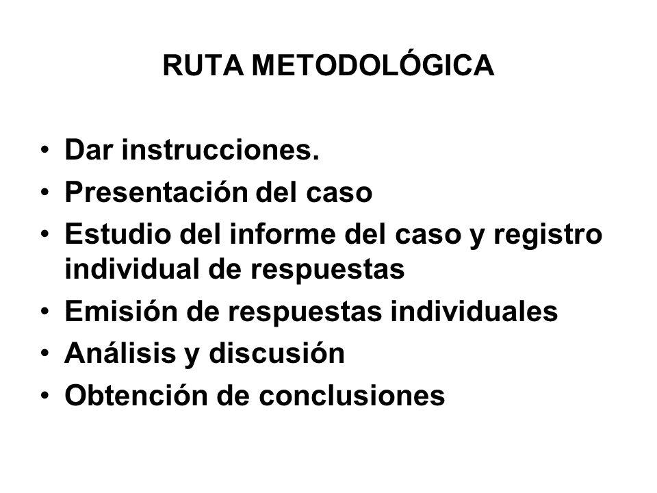 RUTA METODOLÓGICA Dar instrucciones. Presentación del caso Estudio del informe del caso y registro individual de respuestas Emisión de respuestas indi