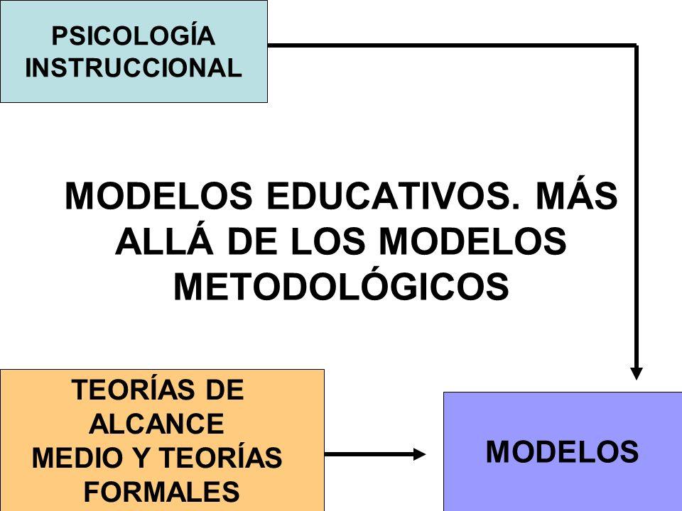 MODELOS EDUCATIVOS. MÁS ALLÁ DE LOS MODELOS METODOLÓGICOS PSICOLOGÍA INSTRUCCIONAL MODELOS TEORÍAS DE ALCANCE MEDIO Y TEORÍAS FORMALES