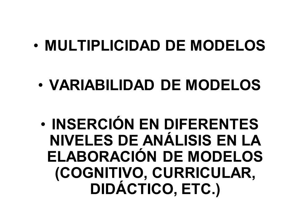 MULTIPLICIDAD DE MODELOS VARIABILIDAD DE MODELOS INSERCIÓN EN DIFERENTES NIVELES DE ANÁLISIS EN LA ELABORACIÓN DE MODELOS (COGNITIVO, CURRICULAR, DIDÁ