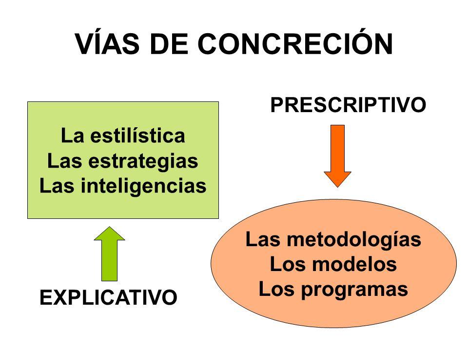 VÍAS DE CONCRECIÓN La estilística Las estrategias Las inteligencias Las metodologías Los modelos Los programas EXPLICATIVO PRESCRIPTIVO