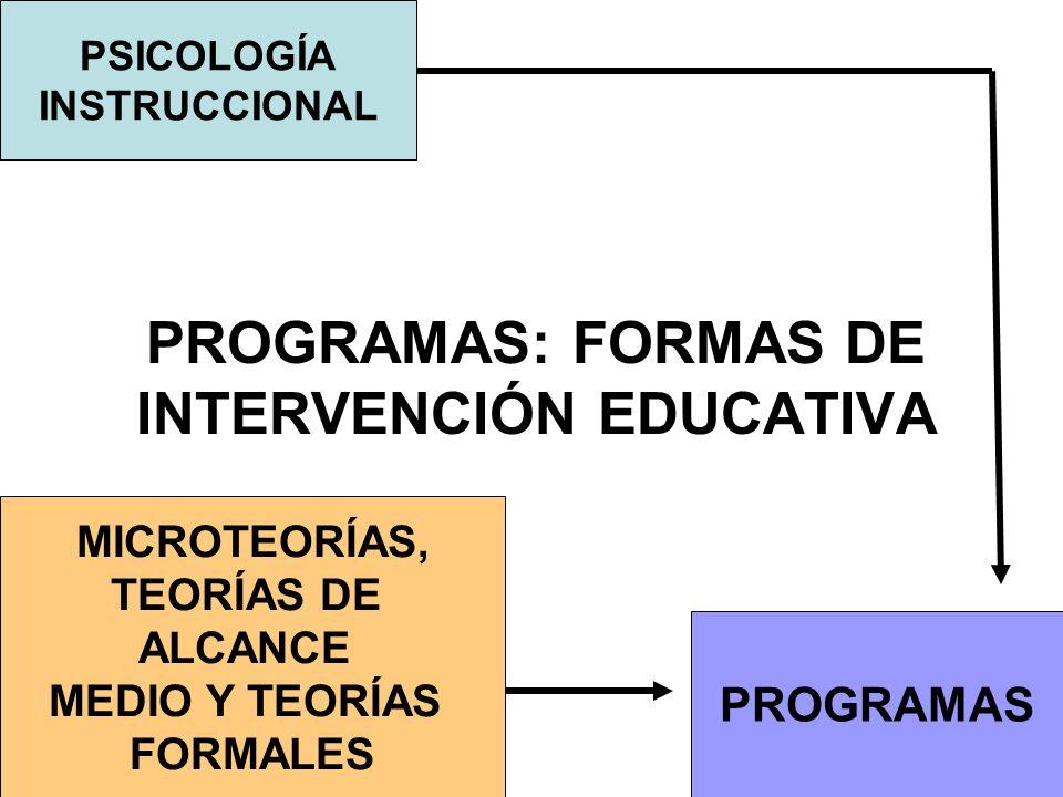 PROGRAMAS: FORMAS DE INTERVENCIÓN EDUCATIVA MICROTEORÍAS, TEORÍAS DE ALCANCE MEDIO Y TEORÍAS FORMALES PSICOLOGÍA INSTRUCCIONAL PROGRAMAS