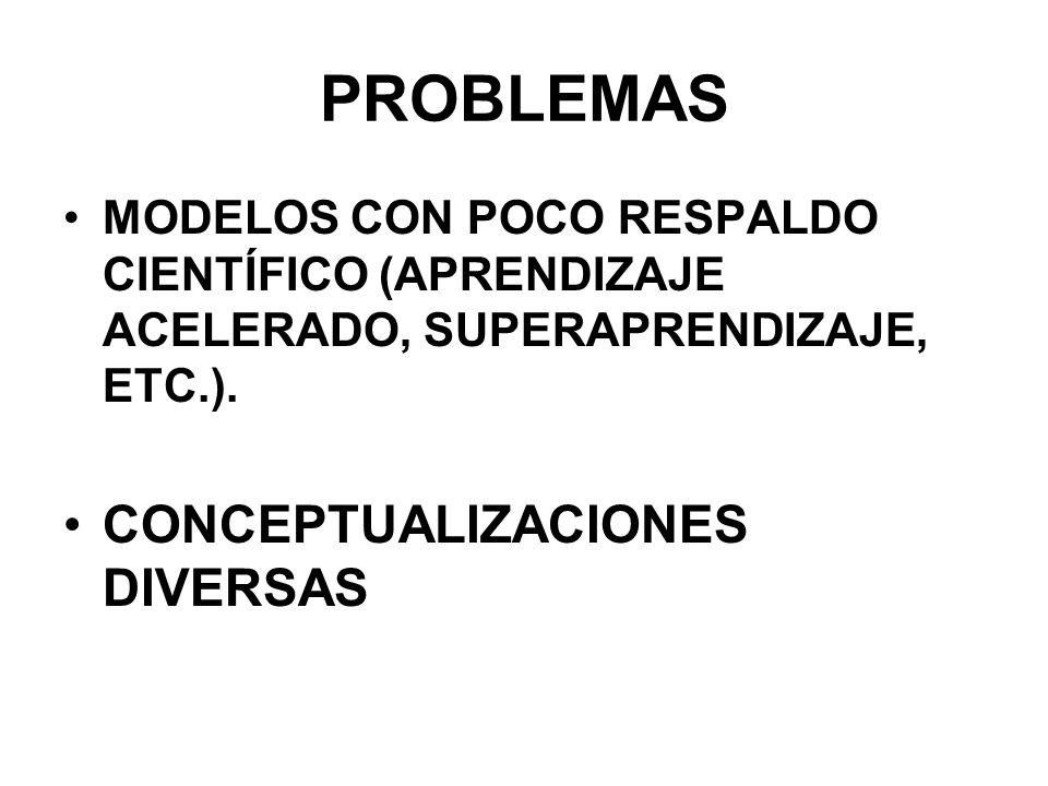 PROBLEMAS MODELOS CON POCO RESPALDO CIENTÍFICO (APRENDIZAJE ACELERADO, SUPERAPRENDIZAJE, ETC.). CONCEPTUALIZACIONES DIVERSAS
