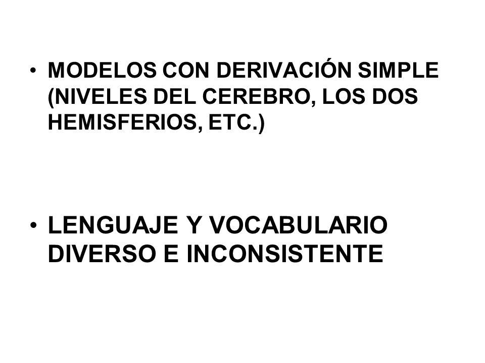 MODELOS CON DERIVACIÓN SIMPLE (NIVELES DEL CEREBRO, LOS DOS HEMISFERIOS, ETC.) LENGUAJE Y VOCABULARIO DIVERSO E INCONSISTENTE