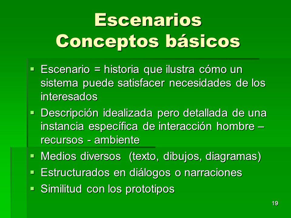 19 Escenarios Conceptos básicos Escenario = historia que ilustra cómo un sistema puede satisfacer necesidades de los interesados Escenario = historia