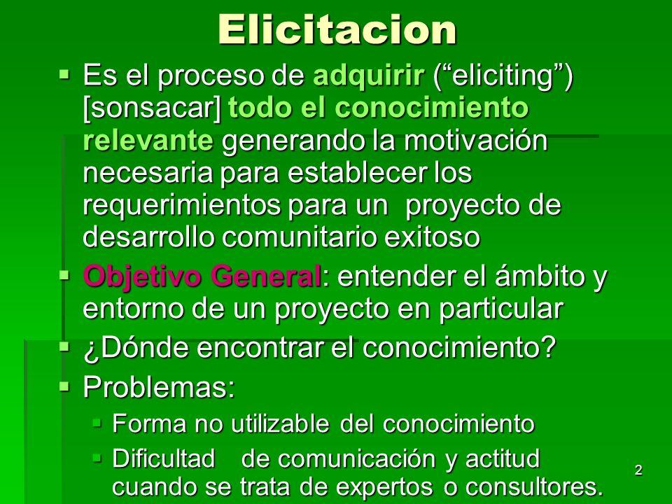 2 Elicitacion Es el proceso de adquirir (eliciting) [sonsacar] todo el conocimiento relevante generando la motivación necesaria para establecer los re