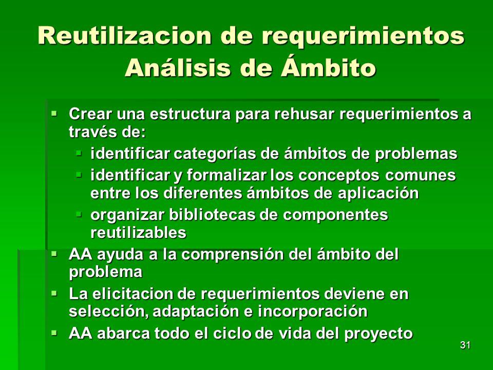 31 Reutilizacion de requerimientos Análisis de Ámbito Crear una estructura para rehusar requerimientos a través de: Crear una estructura para rehusar
