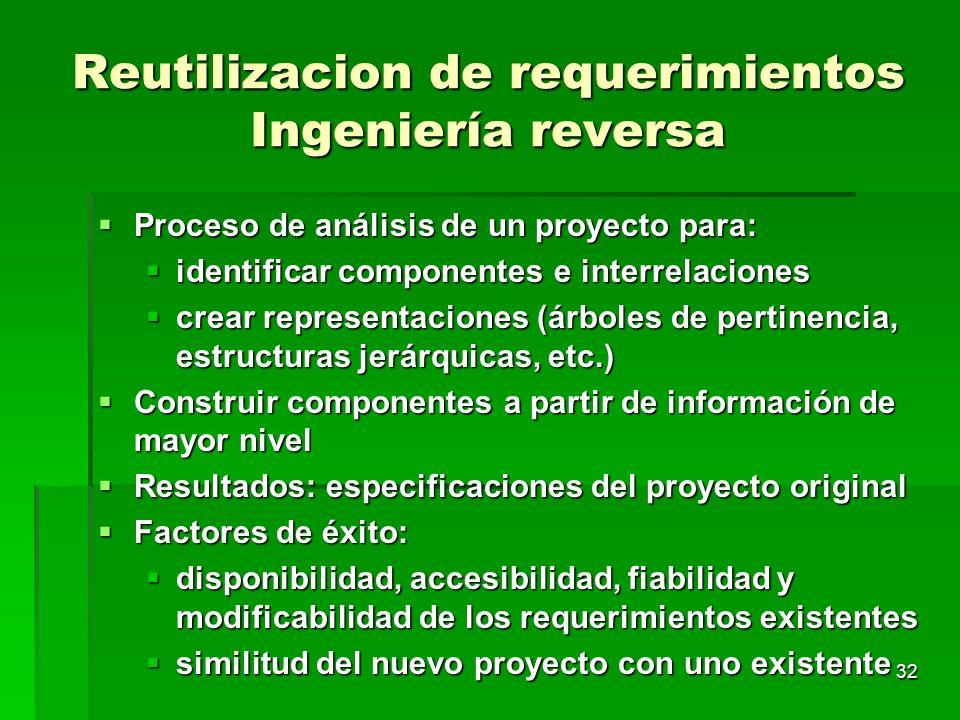 32 Reutilizacion de requerimientos Ingeniería reversa Proceso de análisis de un proyecto para: Proceso de análisis de un proyecto para: identificar co