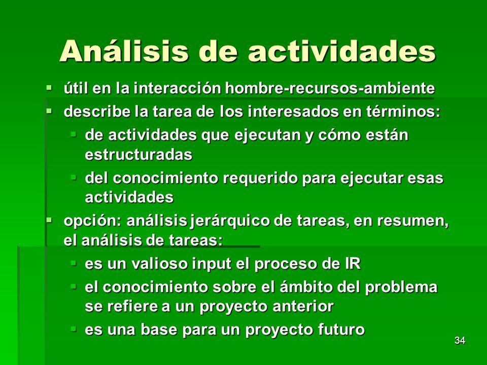 34 Análisis de actividades útil en la interacción hombre-recursos-ambiente útil en la interacción hombre-recursos-ambiente describe la tarea de los in