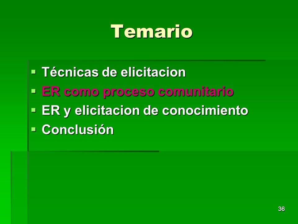 36 Temario Técnicas de elicitacion Técnicas de elicitacion ER como proceso comunitario ER como proceso comunitario ER y elicitacion de conocimiento ER