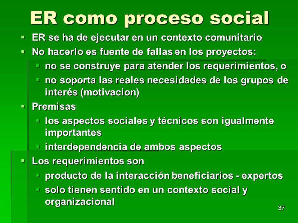 37 ER como proceso social ER se ha de ejecutar en un contexto comunitario ER se ha de ejecutar en un contexto comunitario No hacerlo es fuente de fall