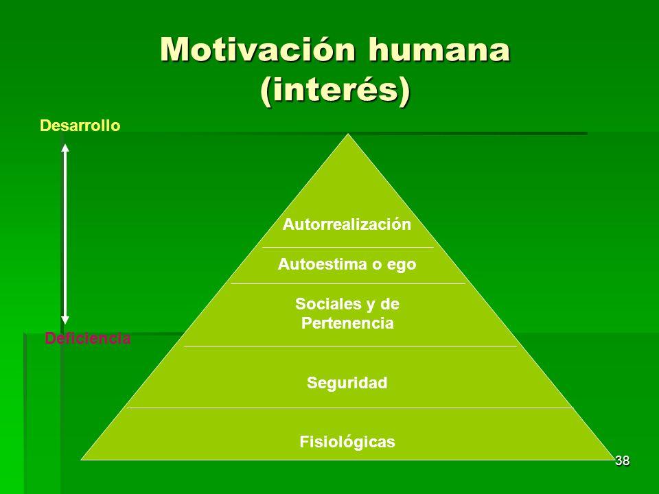 38 Autorrealización Autoestima o ego Sociales y de Pertenencia Seguridad Fisiológicas Motivación humana (interés) Desarrollo Deficiencia