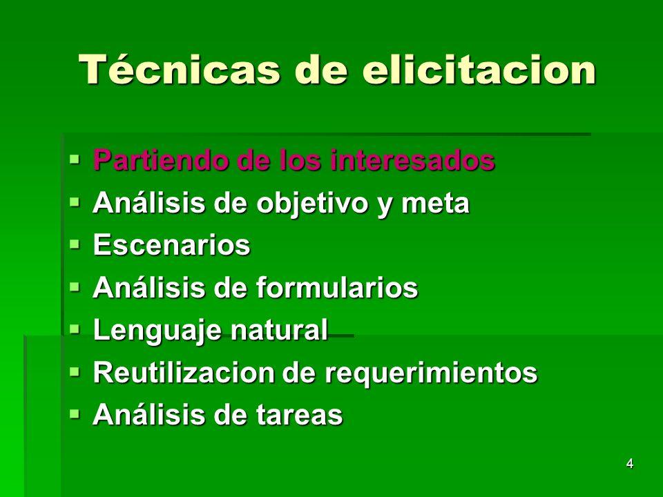4 Técnicas de elicitacion Partiendo de los interesados Partiendo de los interesados Análisis de objetivo y meta Análisis de objetivo y meta Escenarios