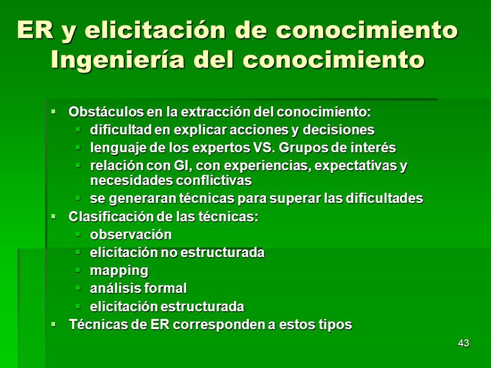 43 ER y elicitación de conocimiento Ingeniería del conocimiento Obstáculos en la extracción del conocimiento: Obstáculos en la extracción del conocimi