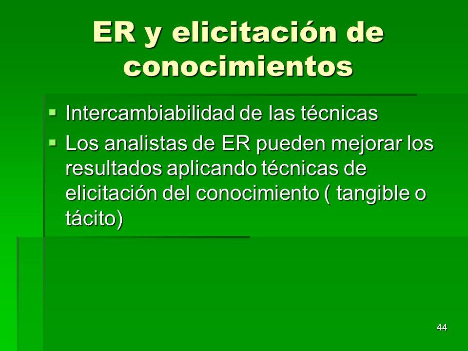 44 ER y elicitación de conocimientos Intercambiabilidad de las técnicas Intercambiabilidad de las técnicas Los analistas de ER pueden mejorar los resu