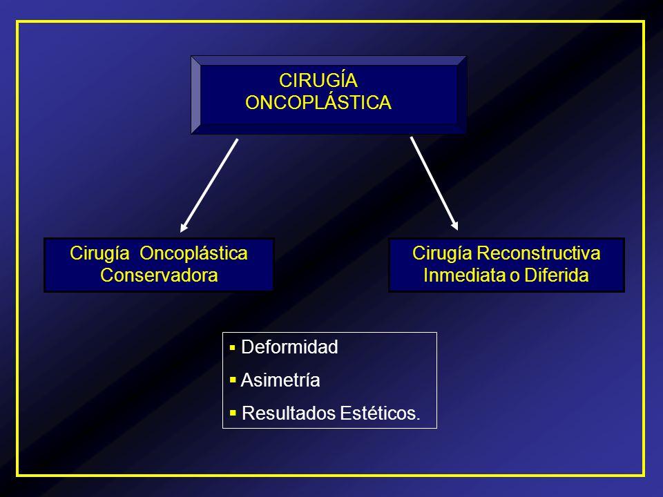 CIRUGÍA ONCOPLÁSTICA Cirugía Reconstructiva Inmediata o Diferida Cirugía Oncoplástica Conservadora Deformidad Asimetría Resultados Estéticos.