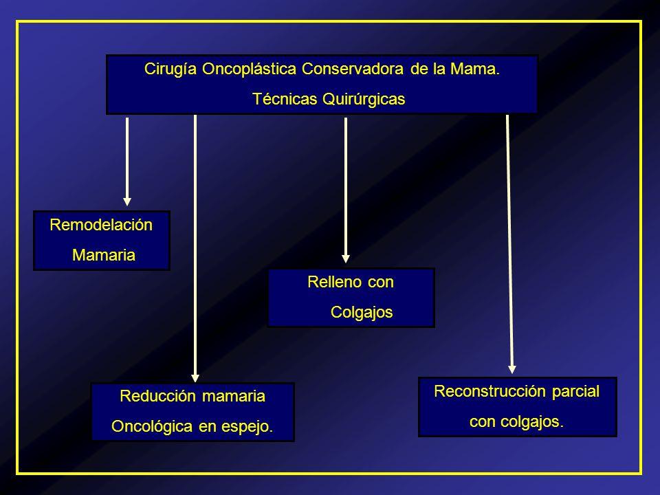 Cirugía Oncoplástica Conservadora de la Mama. Técnicas Quirúrgicas Remodelación Mamaria Relleno con Colgajos Reducción mamaria Oncológica en espejo. R