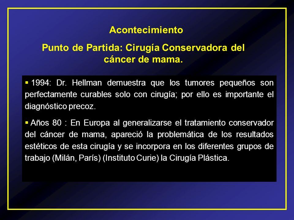 Acontecimiento Punto de Partida: Cirugía Conservadora del cáncer de mama. 1994: Dr. Hellman demuestra que los tumores pequeños son perfectamente curab