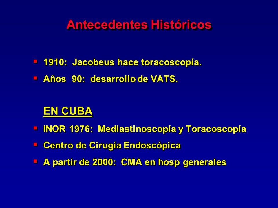 Historia reciente CMA torácica Años 80: desarrollo de la toracoscopía diagnóstica (inspección, biopsia) y en menor grado terapéutica.