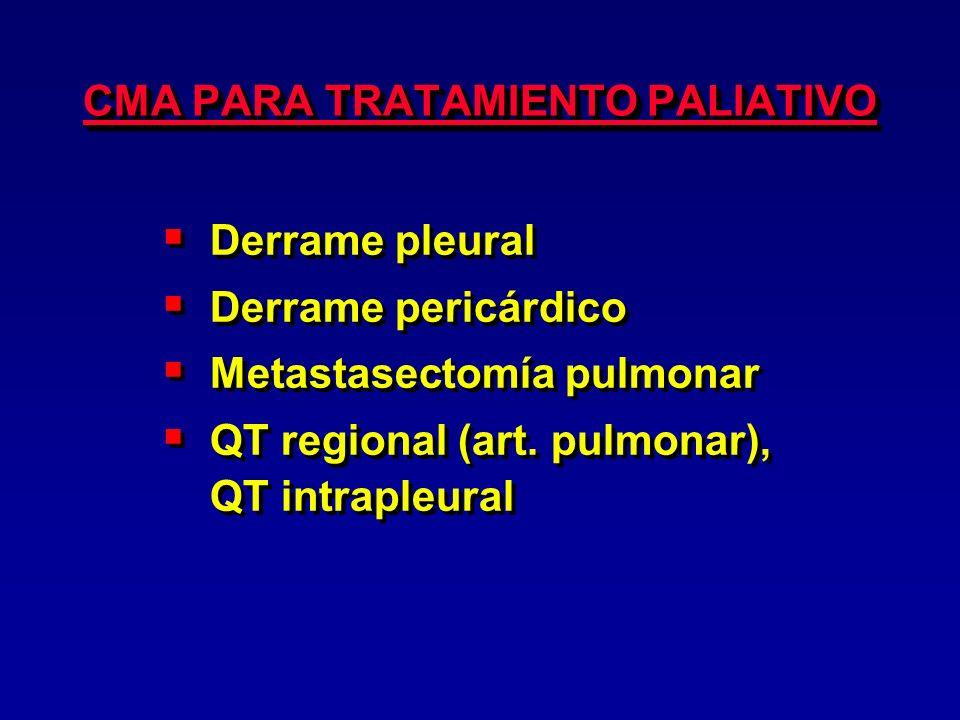 Complicaciones de CMA torácica COMPLICACIONES MENORES Enfisema subcutáneo Neumotórax residual, fuga persistente Infección de herida COMPLICACIONES MAYORES Arritmias cardíacas Enfisema mediastinal Embolismo aéreo Sangramiento Empiema, Fístula bronquial Edema pulmonar agudo de reexpansión Implante maligno en puerto de acceso.