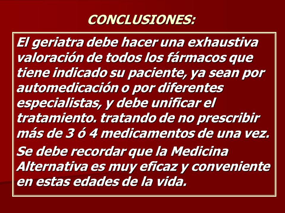 CONCLUSIONES: El geriatra debe hacer una exhaustiva valoración de todos los fármacos que tiene indicado su paciente, ya sean por automedicación o por