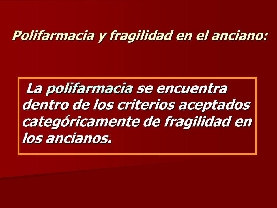 Polifarmacia y fragilidad en el anciano: La polifarmacia se encuentra dentro de los criterios aceptados categóricamente de fragilidad en los ancianos.