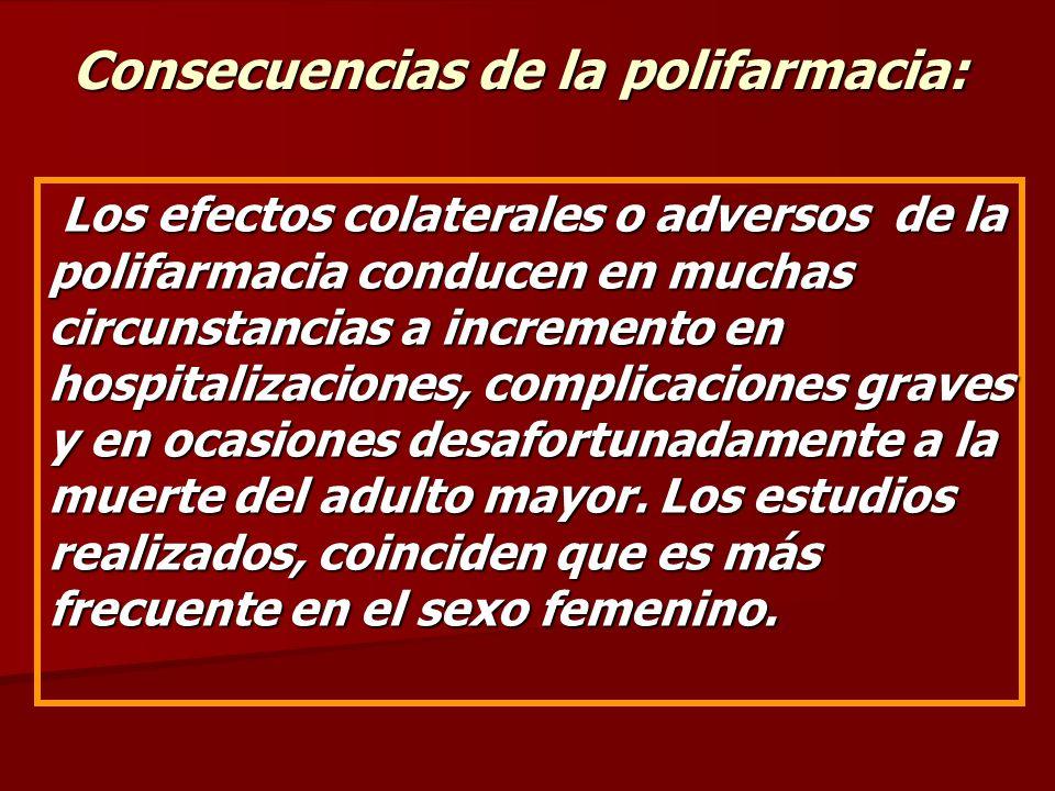 Consecuencias de la polifarmacia: Los efectos colaterales o adversos de la polifarmacia conducen en muchas circunstancias a incremento en hospitalizac