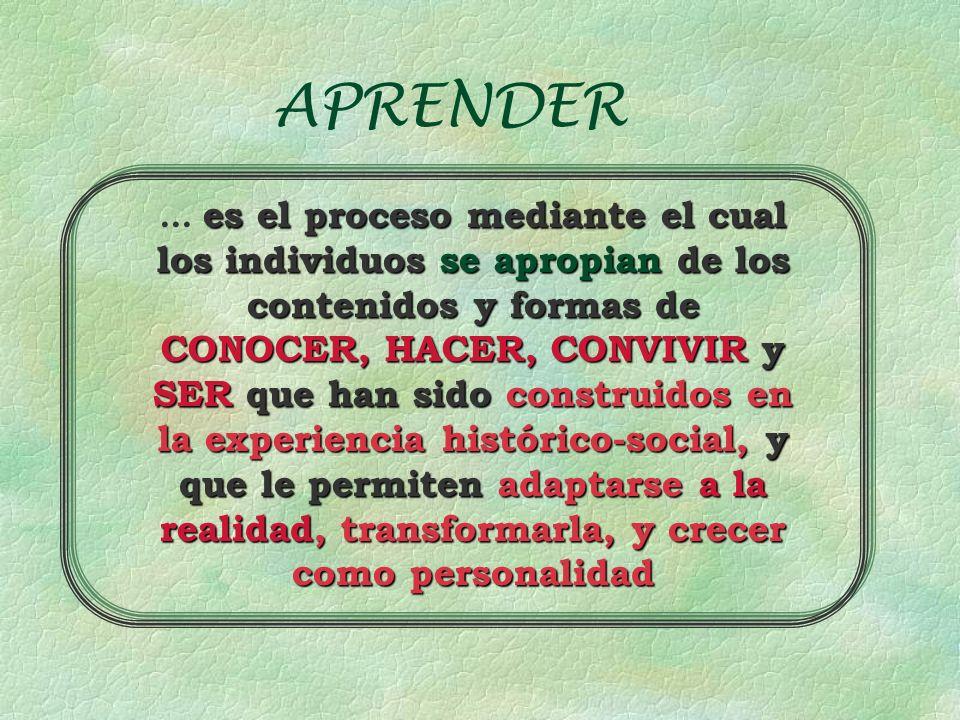 APRENDER es el proceso mediante el cual los individuos se apropian de los contenidos y formas de CONOCER, HACER, CONVIVIR y SER que han sido construid