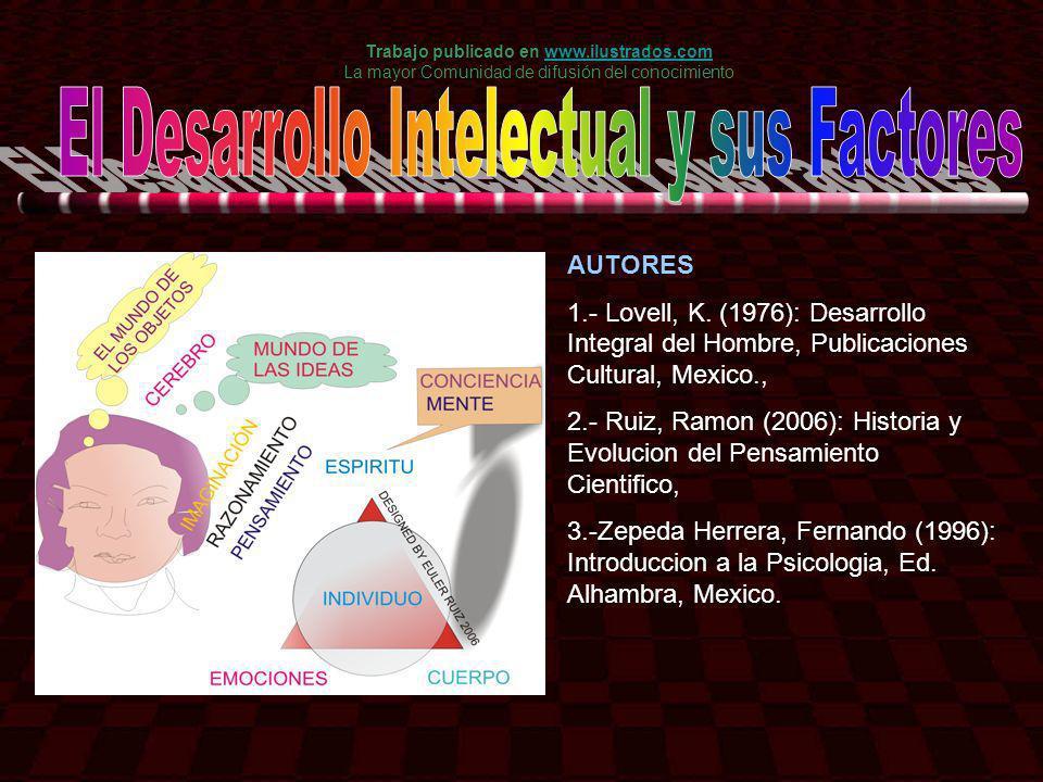 AUTORES 1.- Lovell, K. (1976): Desarrollo Integral del Hombre, Publicaciones Cultural, Mexico., 2.- Ruiz, Ramon (2006): Historia y Evolucion del Pensa