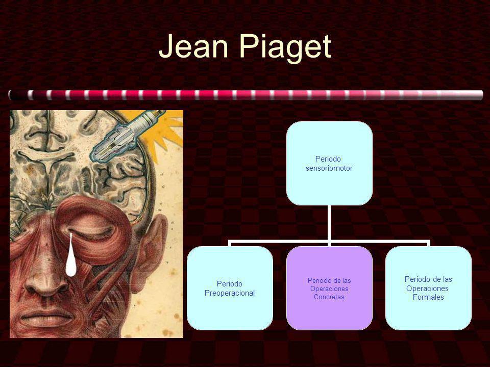 Jean Piaget Periodo sensoriomotor Periodo Preoperacional Periodo de las Operaciones Concretas Periodo de las Operaciones Formales