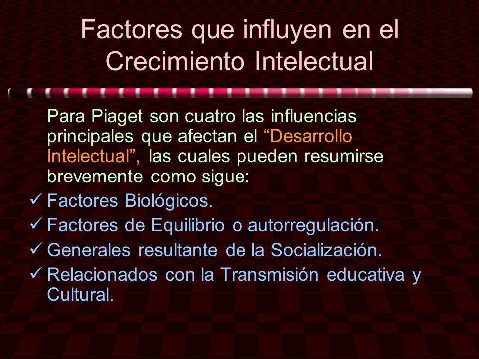 Factores que influyen en el Crecimiento Intelectual Para Piaget son cuatro las influencias principales que afectan el Desarrollo Intelectual, las cual