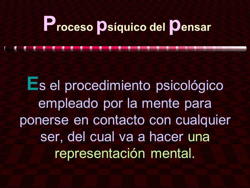 E s el procedimiento psicológico empleado por la mente para ponerse en contacto con cualquier ser, del cual va a hacer una representación mental. P ro