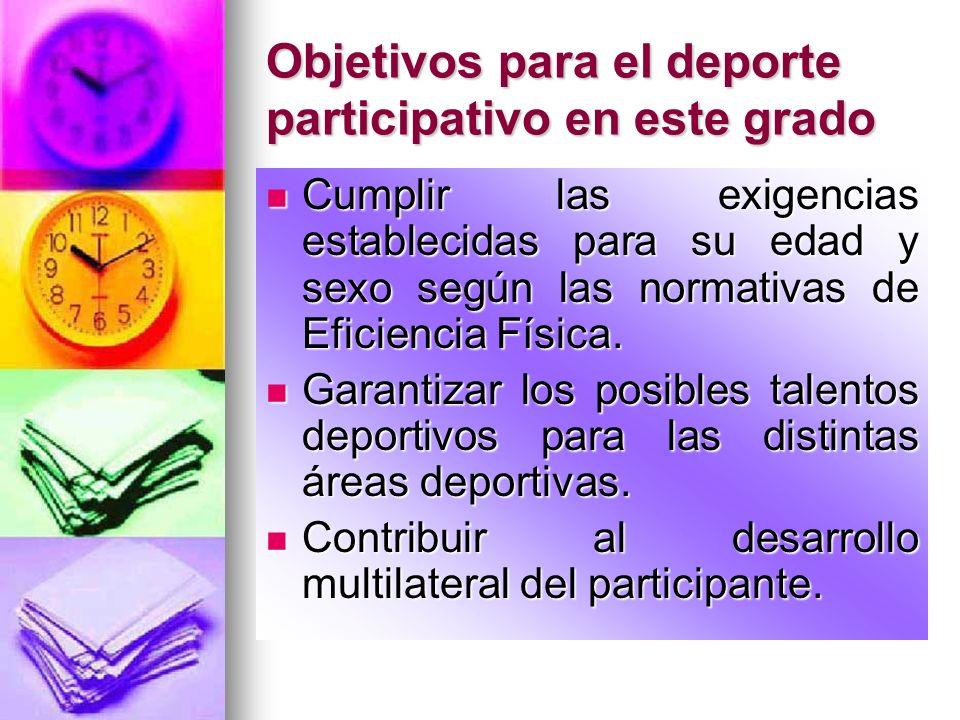Bibliografía Colectivo de autores, Monografía 2, Tiempo Libre y Recreación en el desarrollo local.