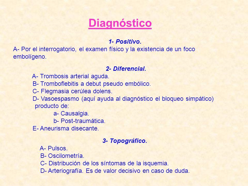 2- Diferencial. A- Trombosis arterial aguda. B- Tromboflebitis a debut pseudo embólico. C- Flegmasia cerúlea dolens. D- Vasoespasmo (aquí ayuda al dia