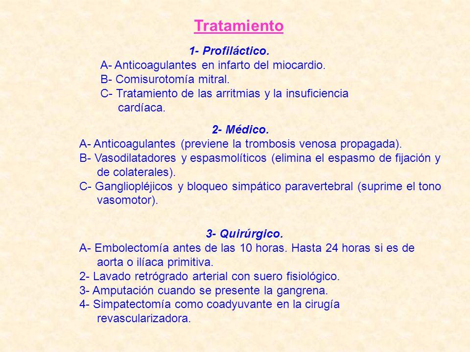 1- Profiláctico. A- Anticoagulantes en infarto del miocardio. B- Comisurotomía mitral. C- Tratamiento de las arritmias y la insuficiencia cardíaca. Tr