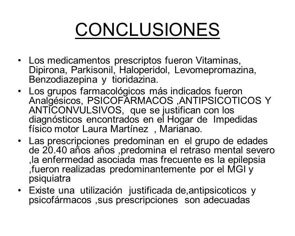 CONCLUSIONES Los medicamentos prescriptos fueron Vitaminas, Dipirona, Parkisonil, Haloperidol, Levomepromazina, Benzodiazepina y tioridazina. Los grup