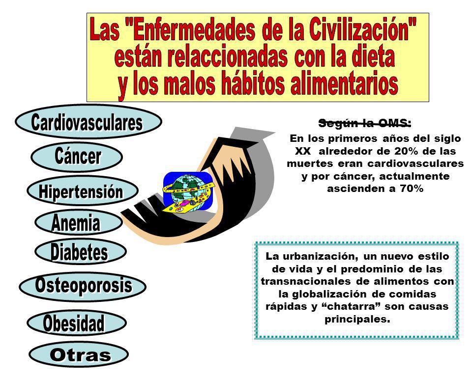 TABLA No 4- GRUPOS FARMACOLOGICOS MAS UTILIZADOS SEGÚN GRUPOS DE EDADES.