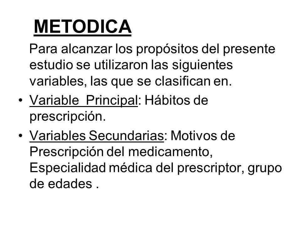 METODICA Para alcanzar los propósitos del presente estudio se utilizaron las siguientes variables, las que se clasifican en. Variable Principal: Hábit
