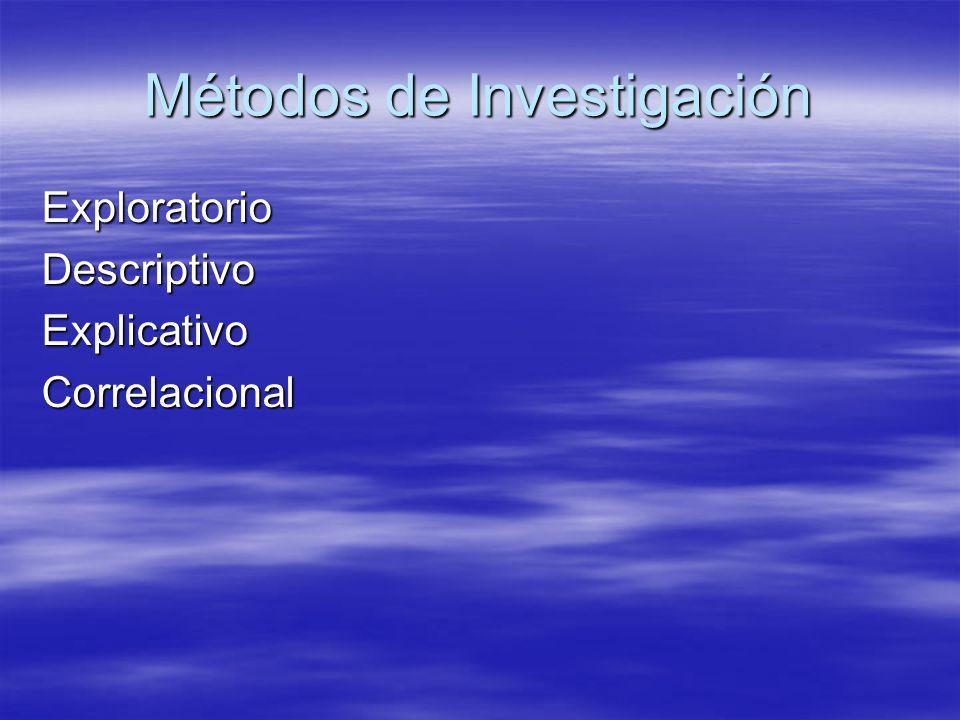 Del Nivel Empirico Encuesta Encuesta Análisis de documentos Análisis de documentos Pre experimento Pre experimento Observación Observación