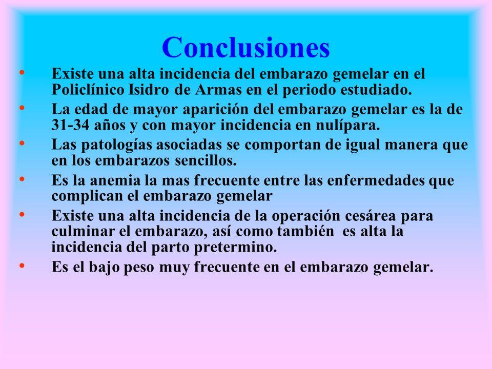 Conclusiones Existe una alta incidencia del embarazo gemelar en el Policlínico Isidro de Armas en el periodo estudiado. La edad de mayor aparición del
