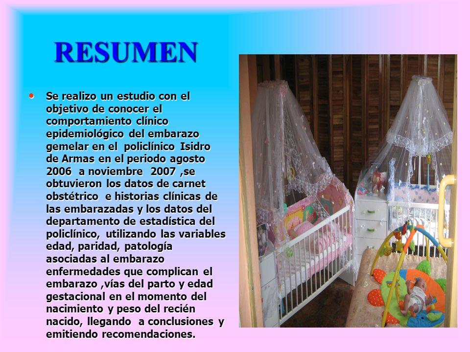 RESUMEN Se realizo un estudio con el objetivo de conocer el comportamiento clínico epidemiológico del embarazo gemelar en el policlínico Isidro de Arm