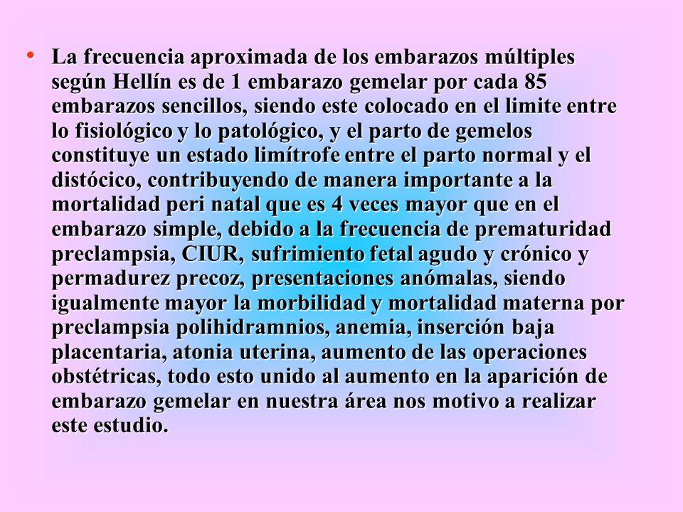 OBJETIVOS General : Conocer el comportamiento clínico epidemiológico del embarazo gemelar en el Policlínico Isidro de Armas en el periodo agosto 2006-noviembre 2007.