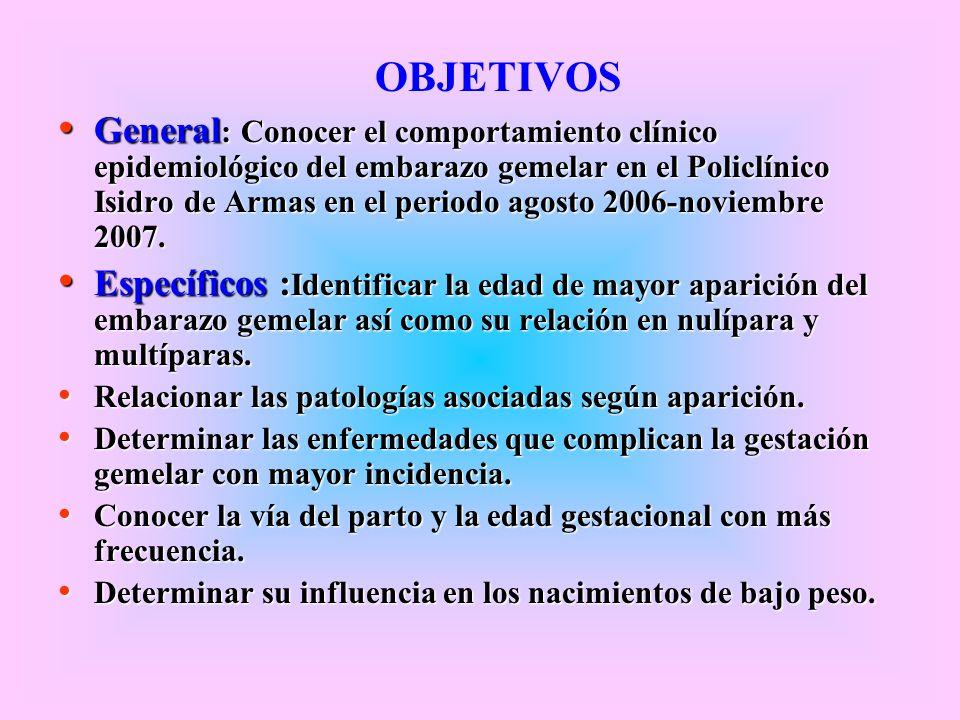 OBJETIVOS General : Conocer el comportamiento clínico epidemiológico del embarazo gemelar en el Policlínico Isidro de Armas en el periodo agosto 2006-
