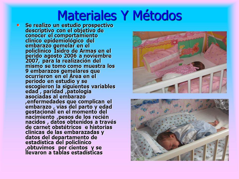 Materiales Y Métodos Se realizo un estudio prospectivo descriptivo con el objetivo de conocer el comportamiento clínico epidemiológico del embarazo ge