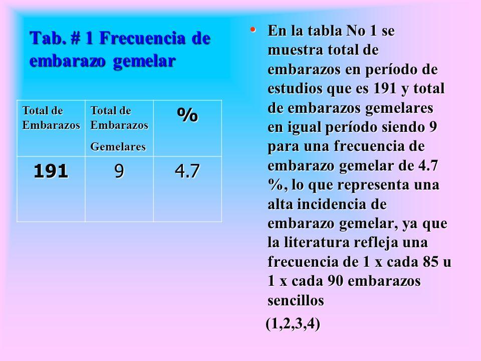 BIBLIOGRAFIA.1-REV.Cubana Obstetricia y ginecología VOL.